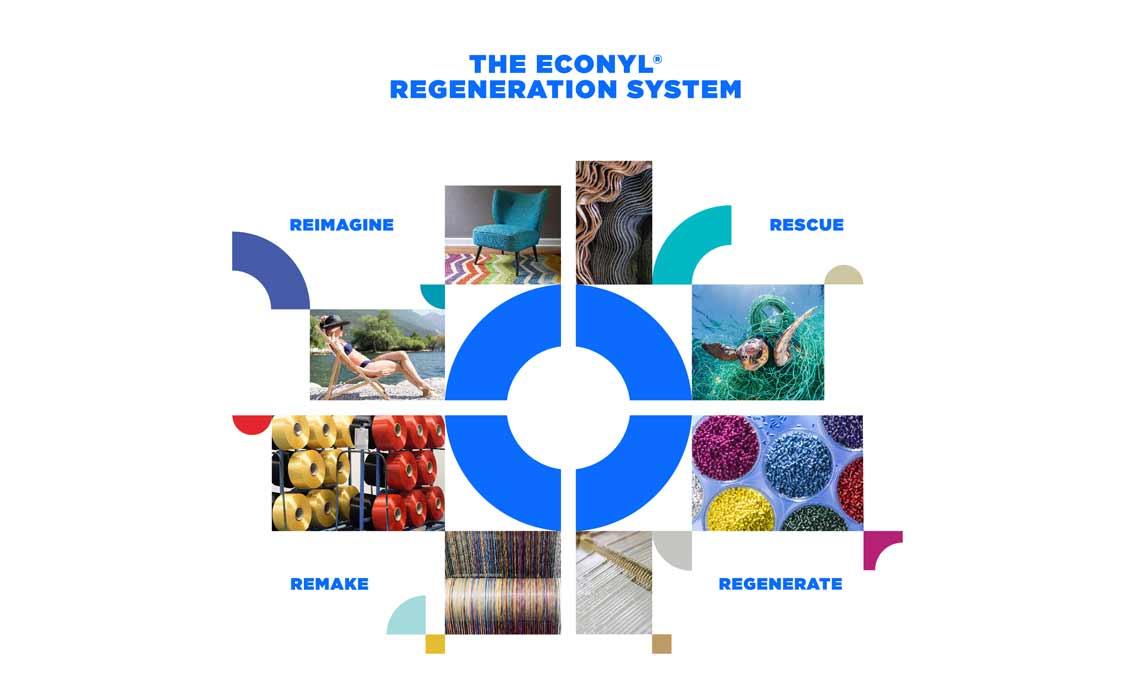 Econyl-regeneration-system-blog-arctic-flamingo-yoga-leggings