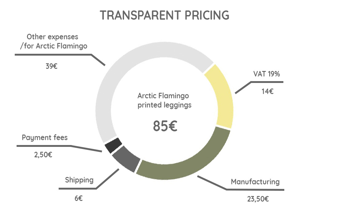 Transparen Pricing Yoga Clothes Leggings Arctic Flamingo Germany